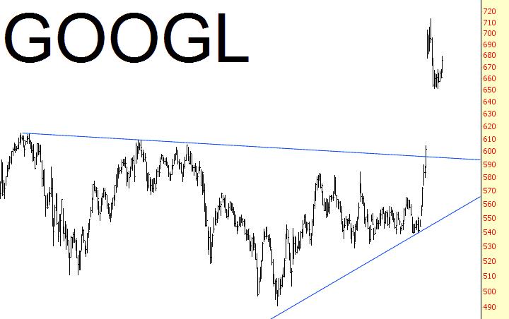 0805-googl