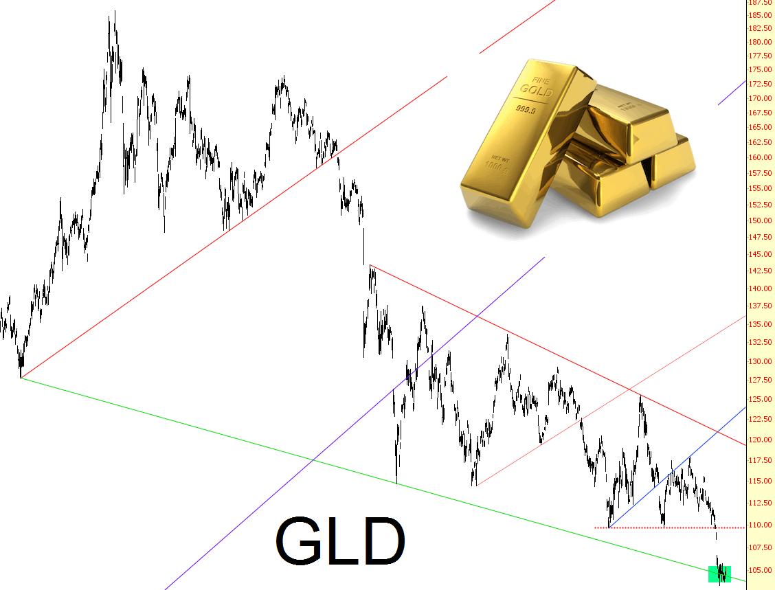 0807-gld