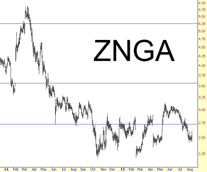 0807-znga