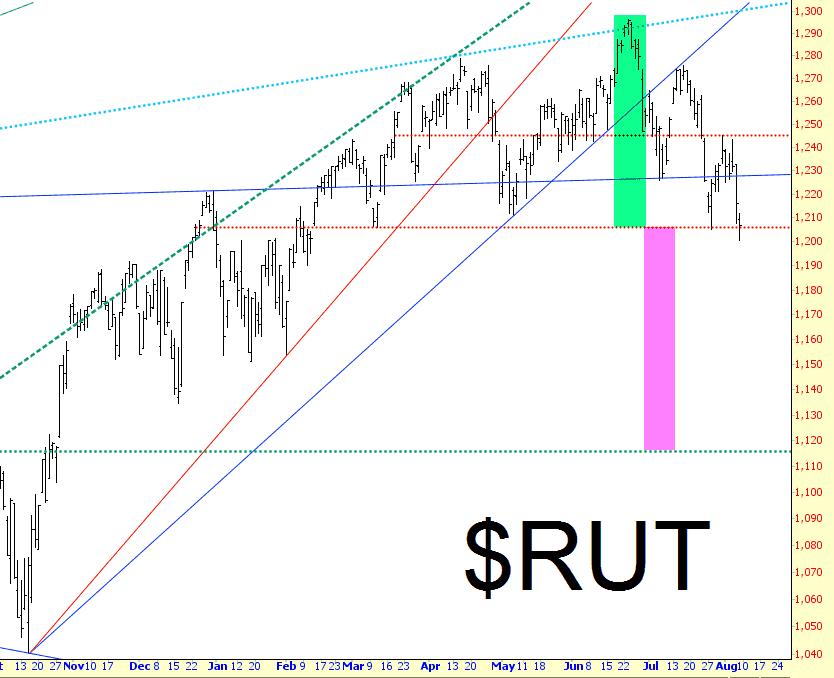0808-rut