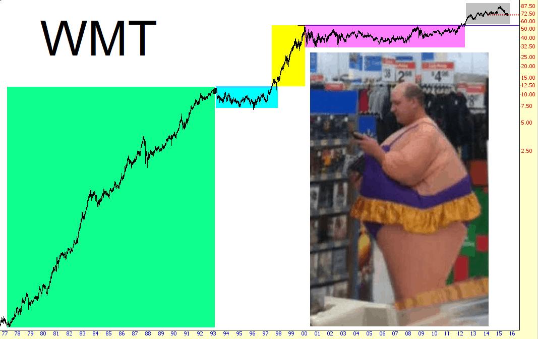 0818-wmt
