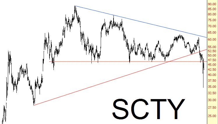 0826-scty
