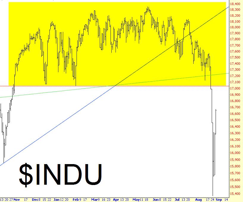 0827-indu