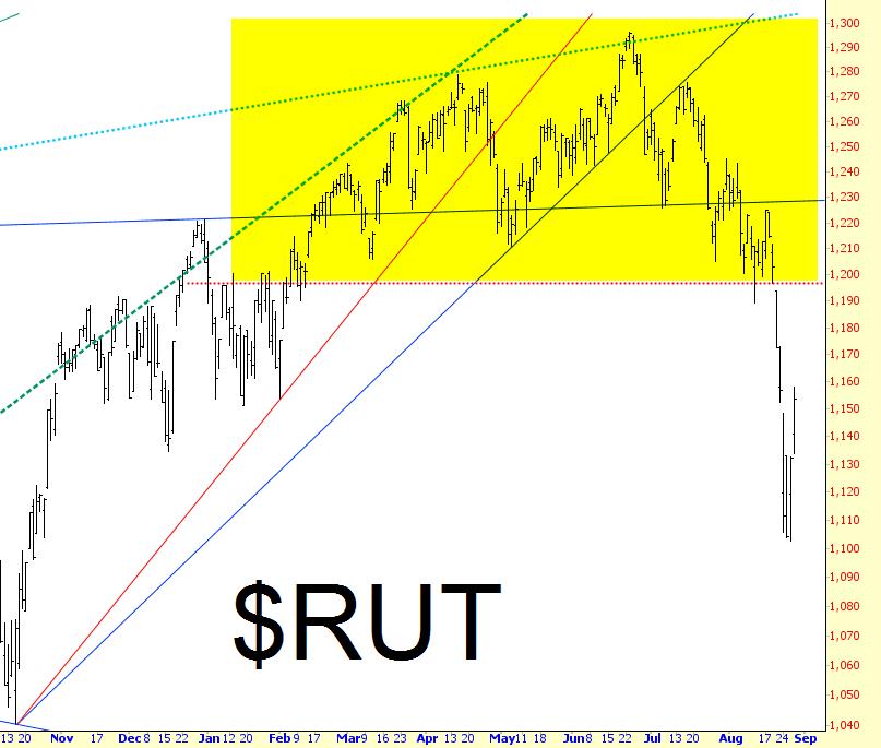 0827-rut