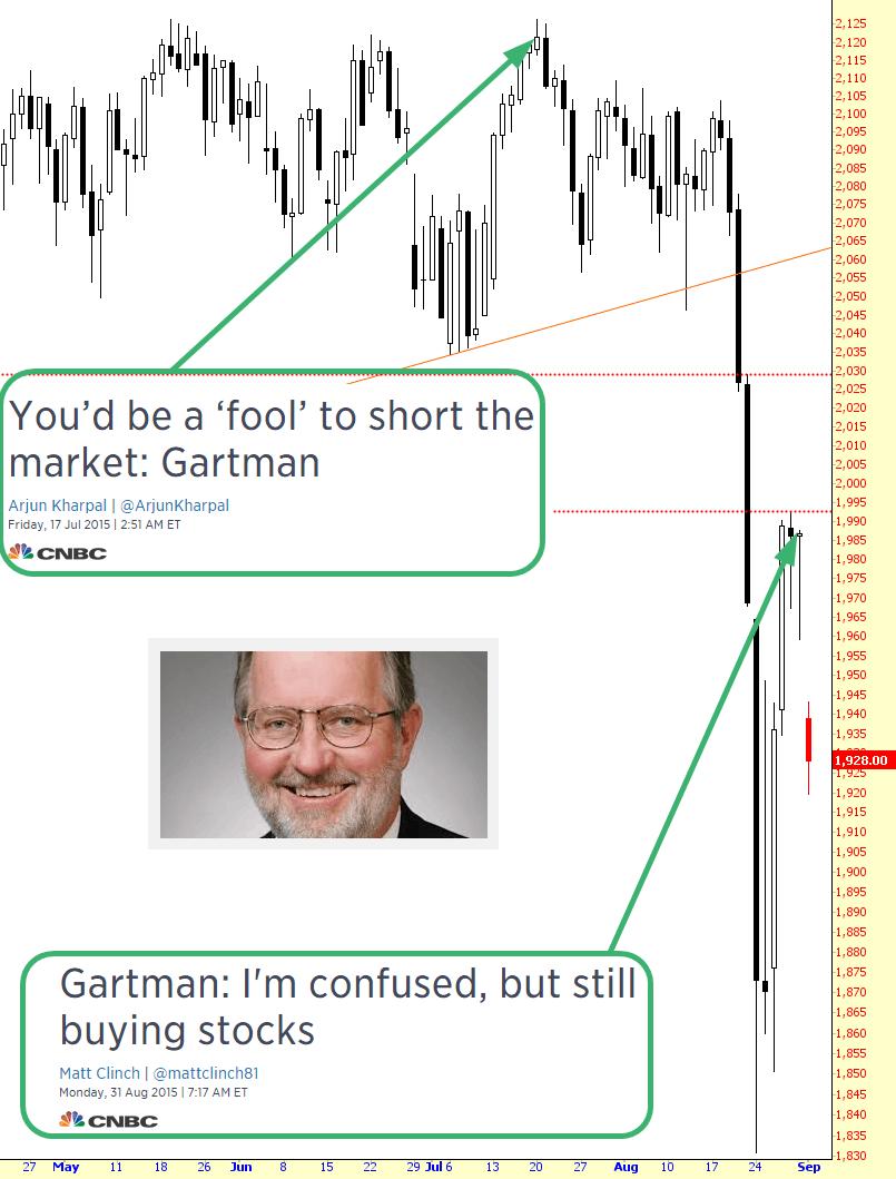 0901-gartman