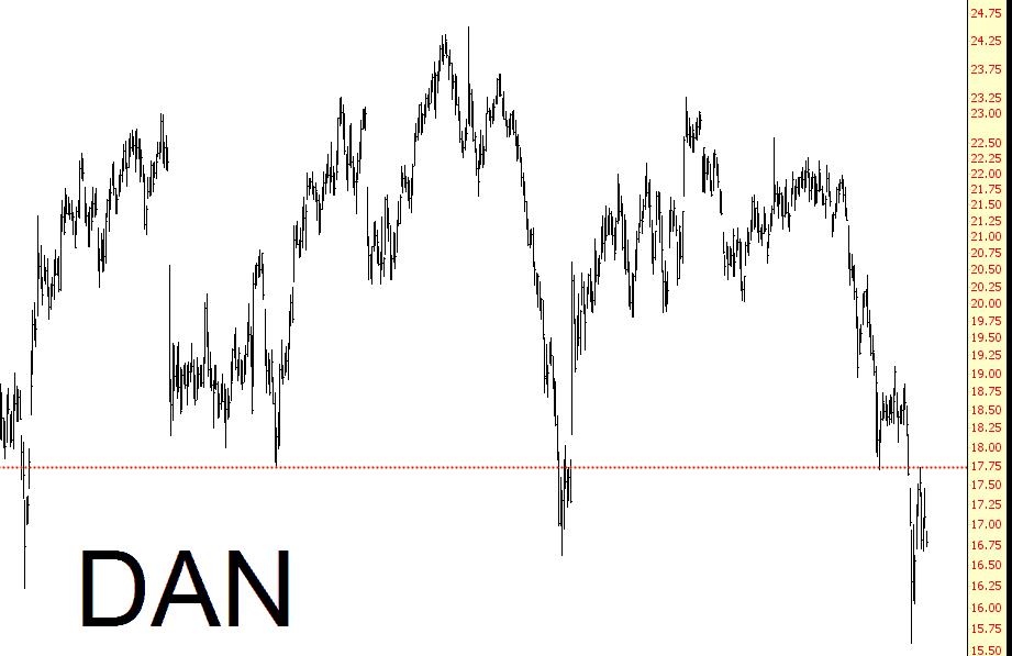 0905-17