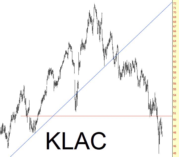 0905-31