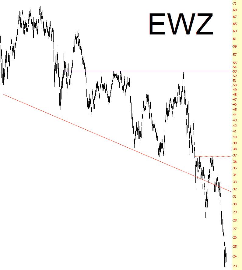 0909-EWZ