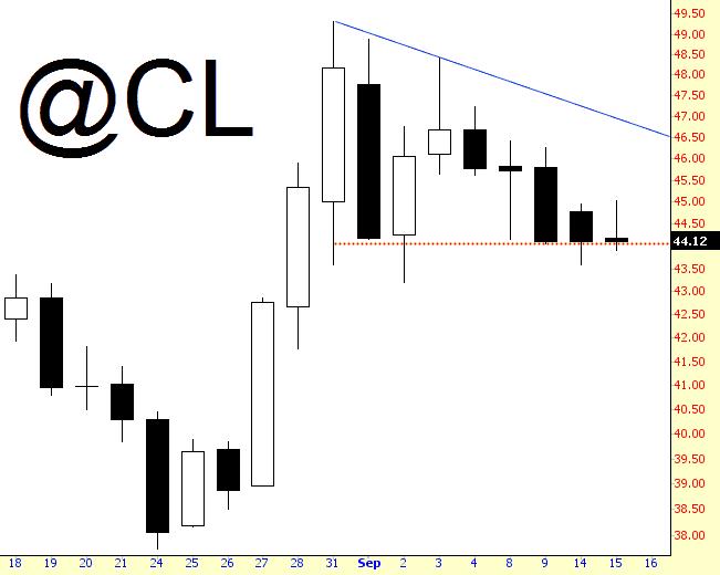 0914-cl