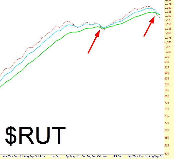 0921-rut