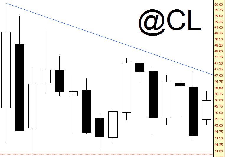 0925-cl