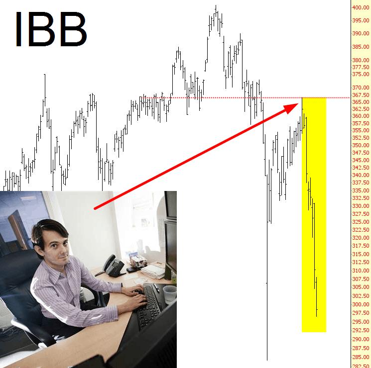 0928-IBB