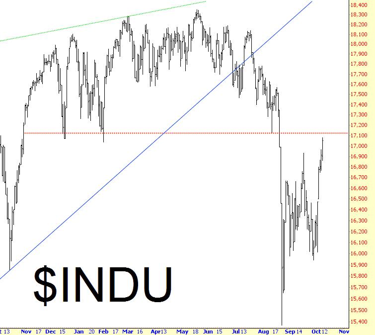1008-INDU