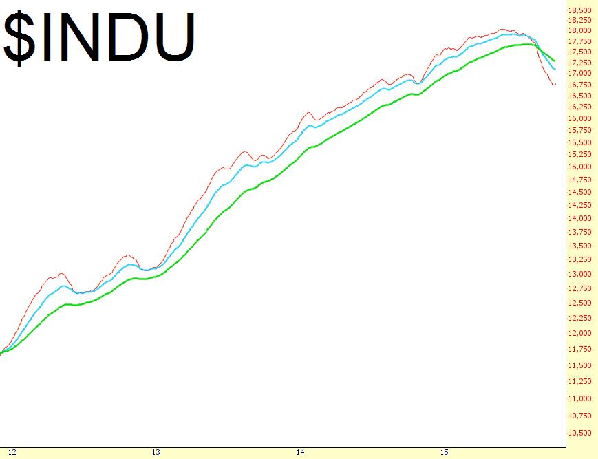 1010-indu