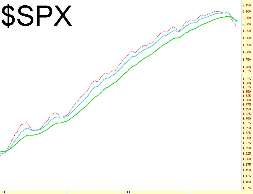 1010-spx