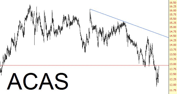 1011-acas