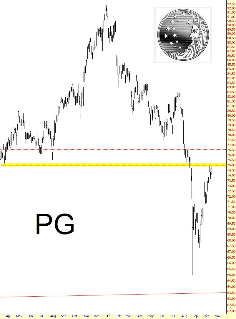 1015-PG