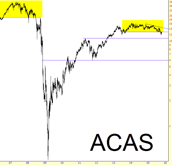 1016-acas