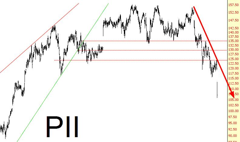 1021-pii