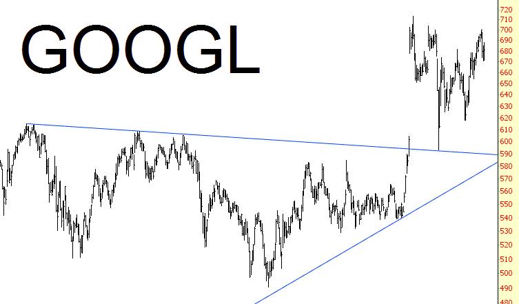 1022-GOOGL