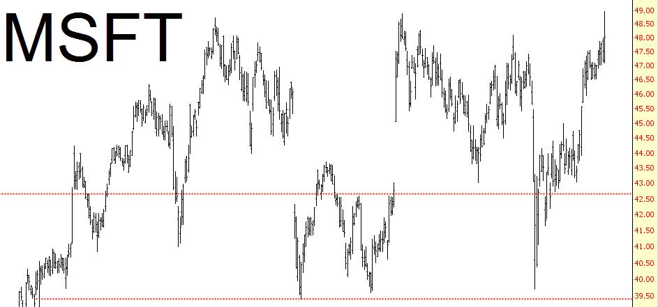 1022-MSFT