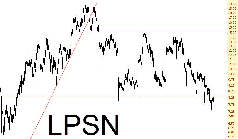 1026-lpsn