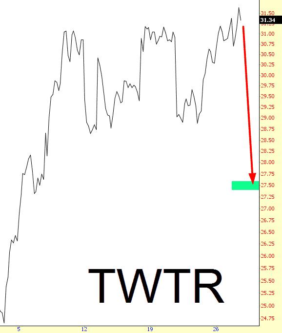 1027-TWTR