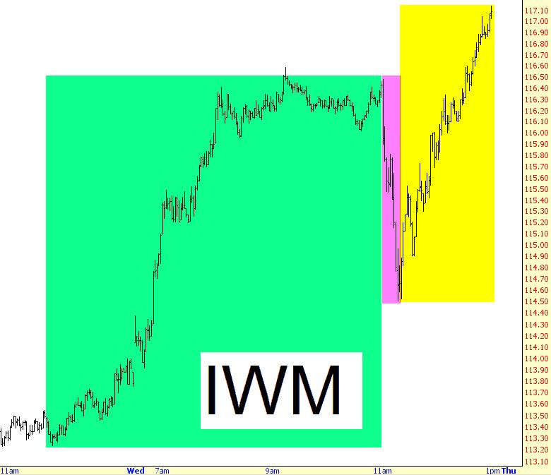 1028-IWM