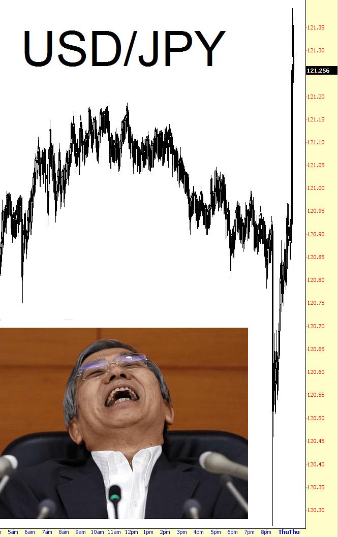 1029-yen