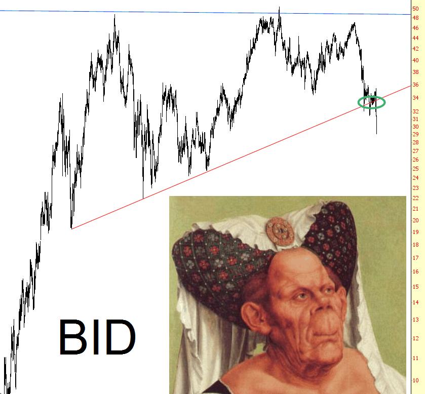 1110-bid