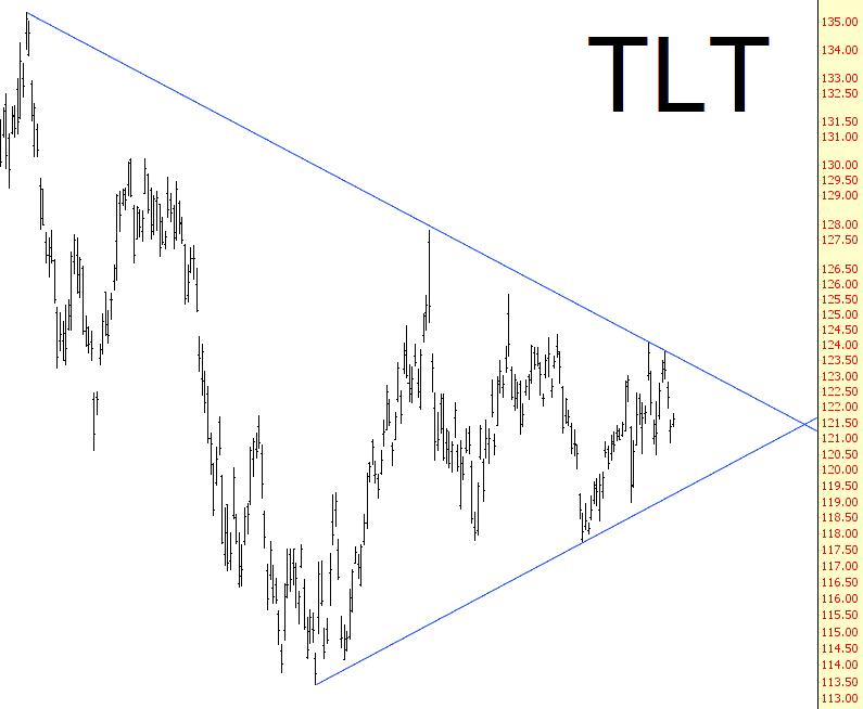 1226-TLT