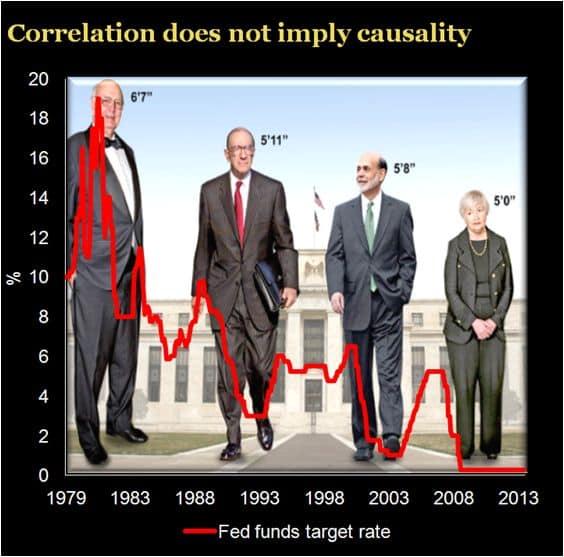 Fed Chairman Deflation