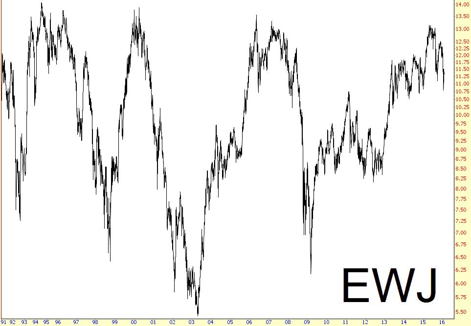 0202-EWJ