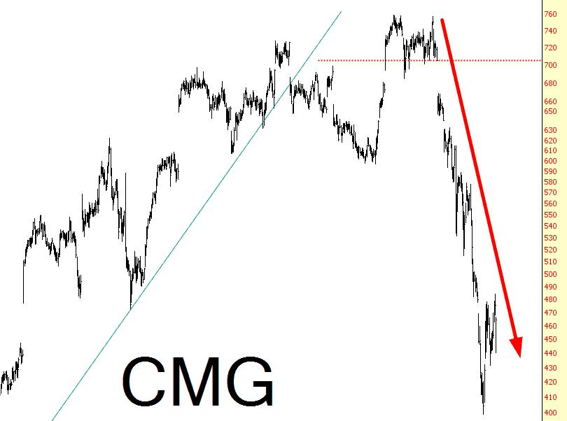 0203-CMG