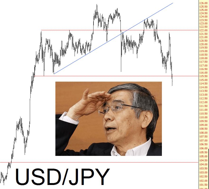 0209-YEN