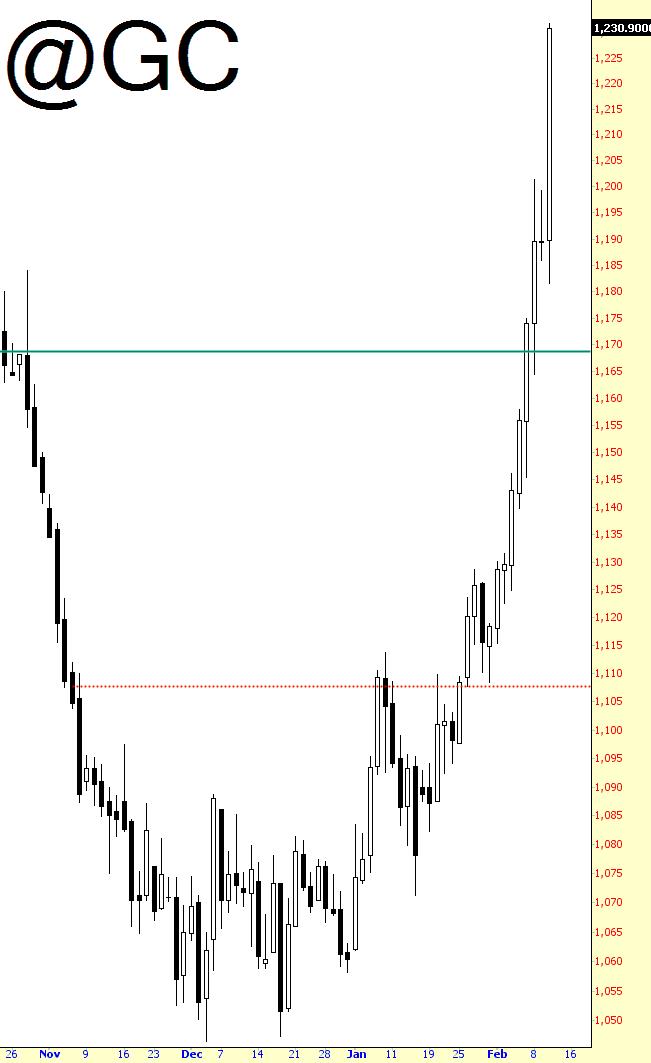 0211-gold