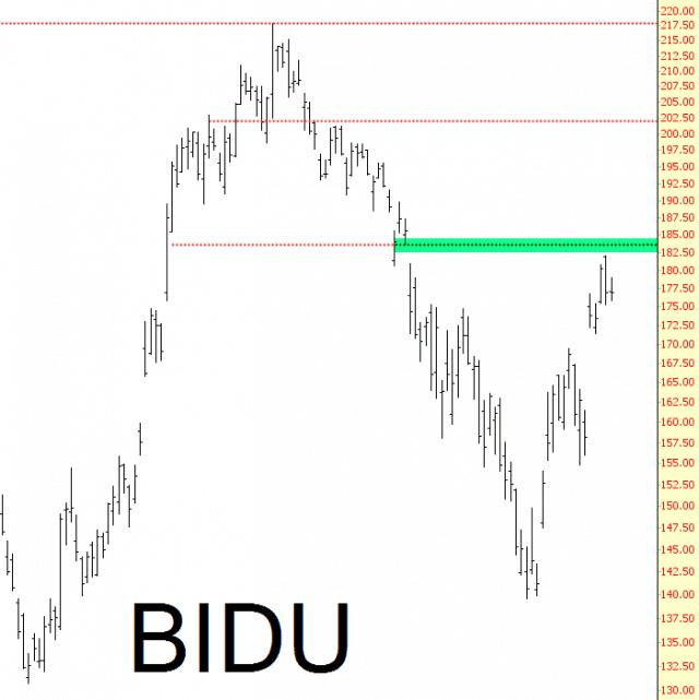 0303-BIDU