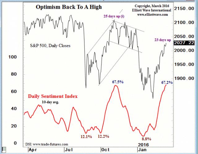 0316-optimism