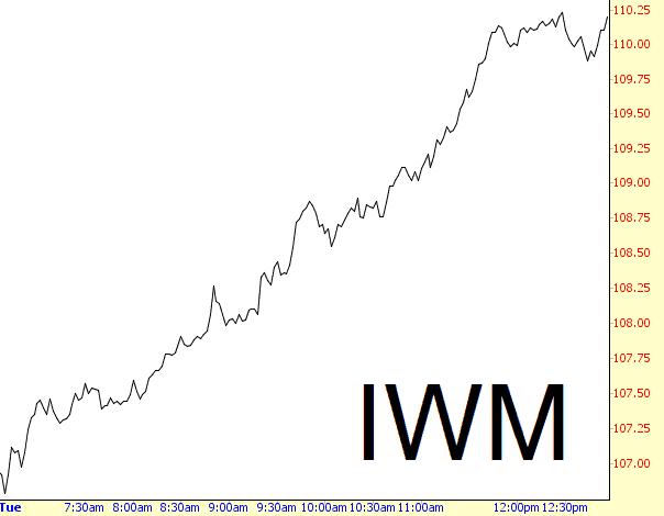 0329-IWM