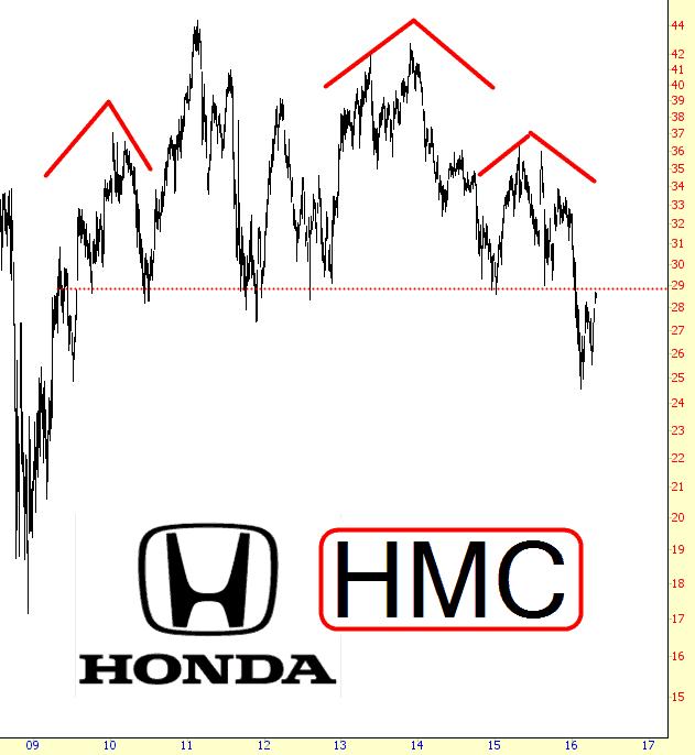 0422-hmc