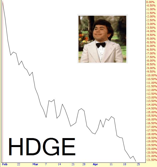0424-hdge