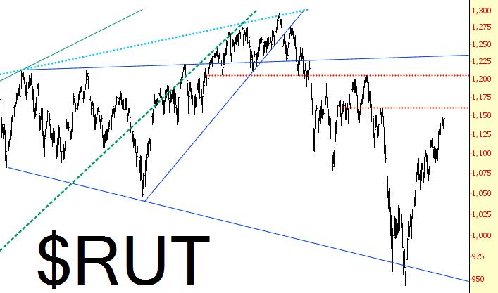 0424-rut