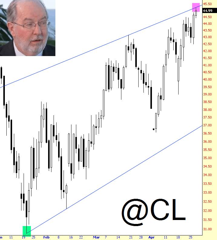0427-crude
