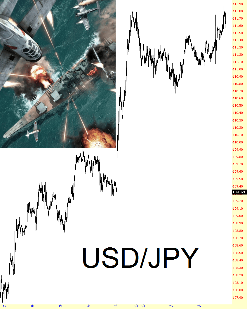 0427-usdjpy