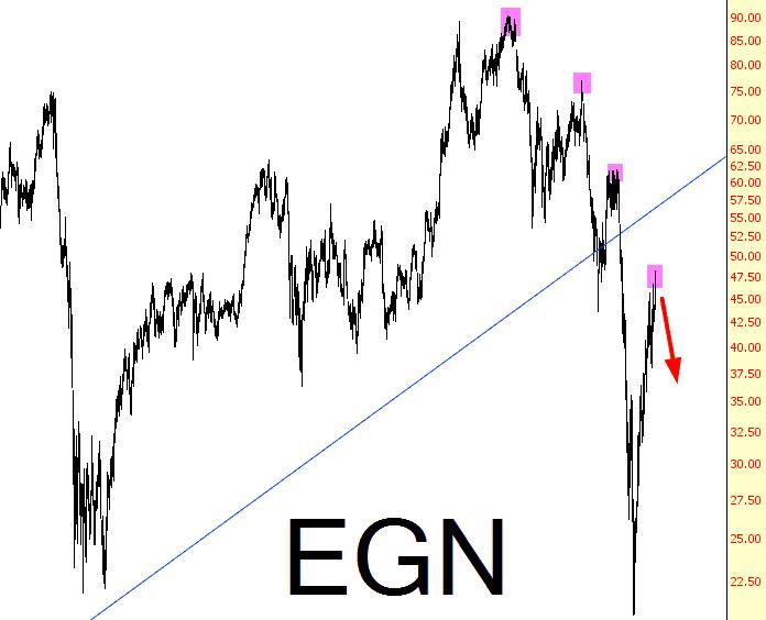 0526-egn