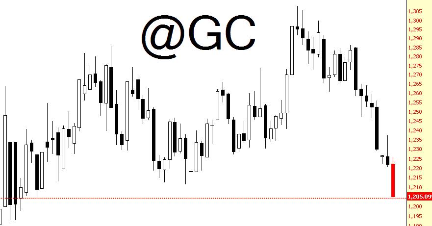 0529-gc