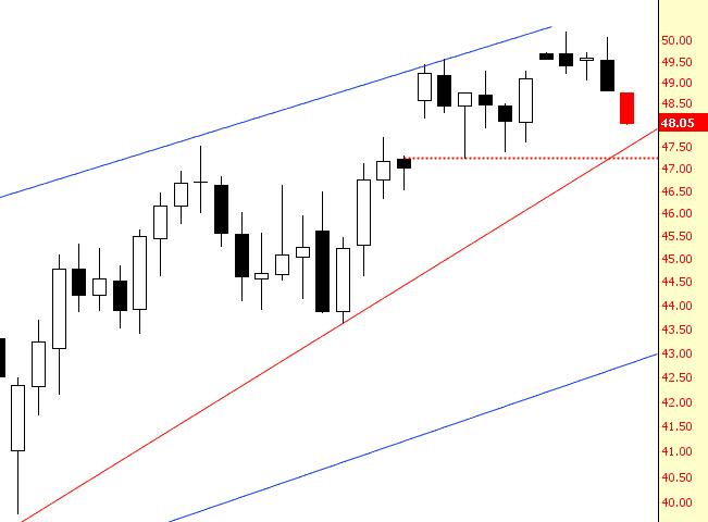 0601-crude