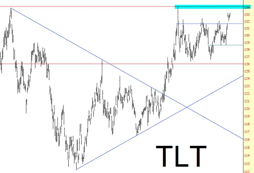 0608-TLT