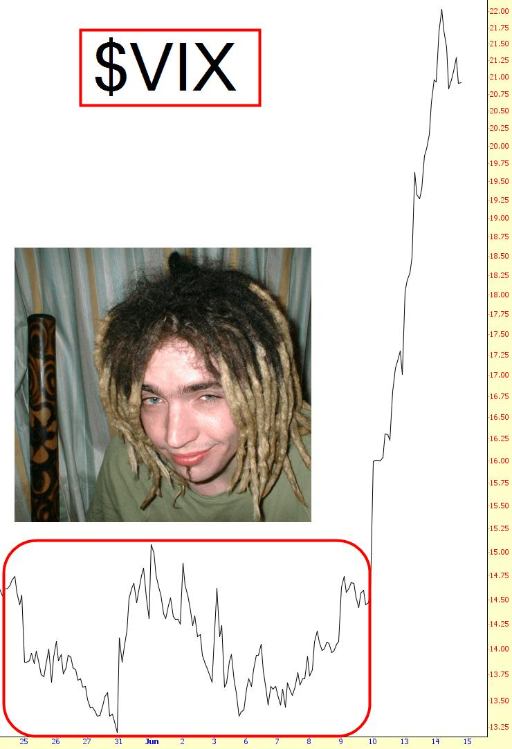 0614-vix