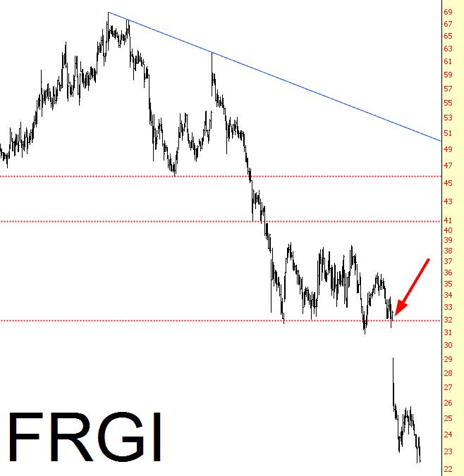 0621-FRGI